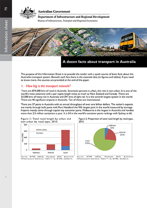 A dozen facts about transport in Australia